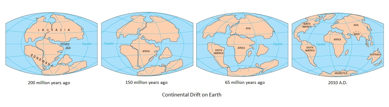 Global temperature changes continental drift sciox Image collections